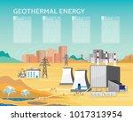 geothermal energy  geothermal... | Shutterstock .eps vector #1017313954