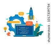 coding  programming ...