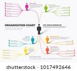 minimalist company organization ... | Shutterstock .eps vector #1017492646