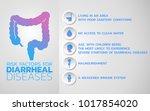 diarrheal diseases icon design  ... | Shutterstock .eps vector #1017854020