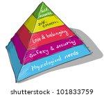 maslow pyramid   Shutterstock .eps vector #101833759