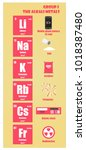 periodic table of element group ... | Shutterstock .eps vector #1018387480