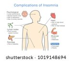diagram of complications of... | Shutterstock .eps vector #1019148694