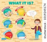 what it is  description of... | Shutterstock .eps vector #1019245174