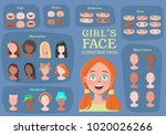 Girl's Character Constructor....