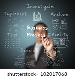 business man writing concept of ... | Shutterstock . vector #102017068