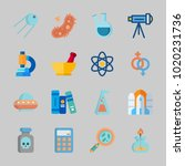 icons about science with poison ... | Shutterstock .eps vector #1020231736