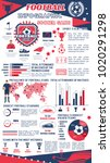 football sport infographic with ... | Shutterstock .eps vector #1020291298