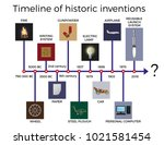 timeline of historic inventions.... | Shutterstock .eps vector #1021581454