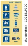 periodic table of element group ... | Shutterstock .eps vector #1021819300