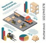 isometric warehouse exterior of ... | Shutterstock .eps vector #1021945378