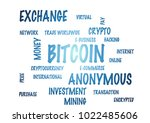 word cloud   bitcoin. 3d... | Shutterstock . vector #1022485606