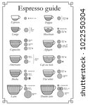 espresso chart. set of coffee... | Shutterstock .eps vector #1022550304
