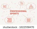 conceptual business... | Shutterstock . vector #1022558470