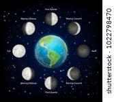 lunar phase icon set. vector... | Shutterstock .eps vector #1022798470