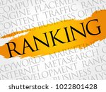 ranking word cloud collage ... | Shutterstock .eps vector #1022801428