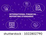 conceptual business... | Shutterstock . vector #1022802790