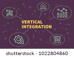 conceptual business... | Shutterstock . vector #1022804860