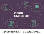 conceptual business...   Shutterstock . vector #1022804968