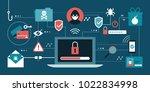 cyber security  antivirus ...   Shutterstock .eps vector #1022834998