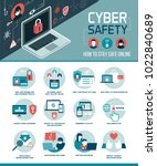 cyber safety tips infographic ... | Shutterstock .eps vector #1022840689