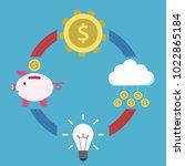 idea appears  money accumulates ... | Shutterstock . vector #1022865184