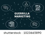 conceptual business...   Shutterstock . vector #1023665890