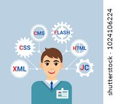 programming and coding  picture ... | Shutterstock .eps vector #1024106224