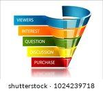 sales funnel for marketing... | Shutterstock .eps vector #1024239718