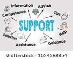 support concept. chart with... | Shutterstock . vector #1024568854