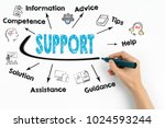 support concept. chart with... | Shutterstock . vector #1024593244