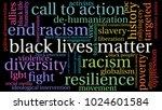 black lives matter word cloud... | Shutterstock .eps vector #1024601584
