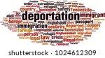 deportation word cloud concept. ... | Shutterstock .eps vector #1024612309