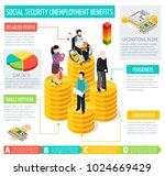 social security infographic set ... | Shutterstock .eps vector #1024669429