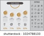 fast food infographic template  ...   Shutterstock .eps vector #1024788133