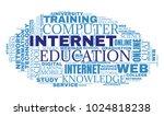 internet education concept....   Shutterstock .eps vector #1024818238