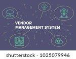 conceptual business... | Shutterstock . vector #1025079946