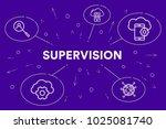 conceptual business... | Shutterstock . vector #1025081740