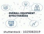 conceptual business... | Shutterstock . vector #1025082019