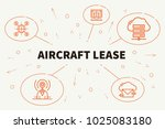 conceptual business... | Shutterstock . vector #1025083180