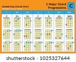 ukulele chord chart standard... | Shutterstock .eps vector #1025327644
