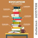 education infographic with pile ... | Shutterstock .eps vector #1025579308