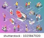 obsessive advertisement... | Shutterstock .eps vector #1025867020