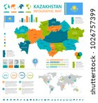 kazakhstan infographic map and... | Shutterstock .eps vector #1026757399