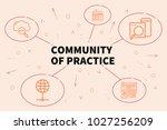 conceptual business...   Shutterstock . vector #1027256209