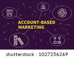 conceptual business... | Shutterstock . vector #1027256269