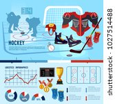 world ice hockey championship... | Shutterstock .eps vector #1027514488