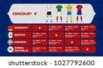 russia football tournament... | Shutterstock .eps vector #1027792600