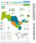 uzbekistan  infographic map and ...   Shutterstock .eps vector #1028259520