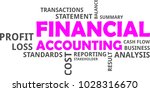 a word cloud of financial...   Shutterstock .eps vector #1028316670